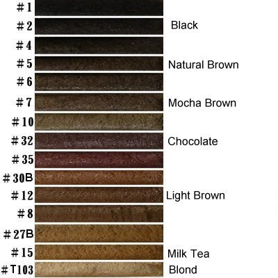 Highlights For Brown Hair Brown Hair Color Chart Dark ...